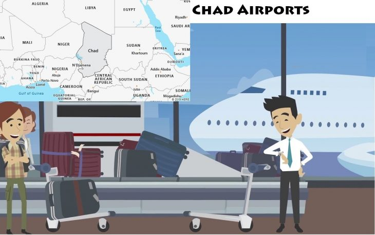 Airports in Chad