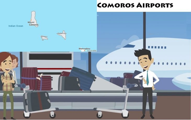 Airports in Comoros