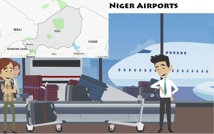 Airports in Niger