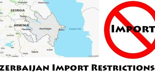 Azerbaijan Import Regulations