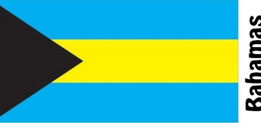 Bahamas Country Flag