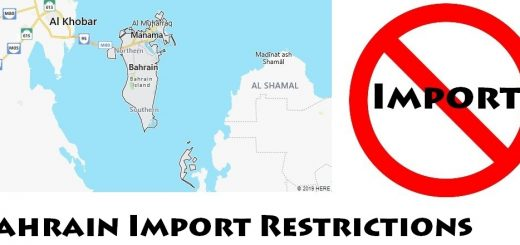 Bahrain Import Regulations