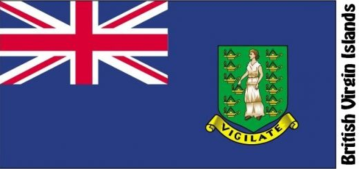 British Virgin Islands Country Flag