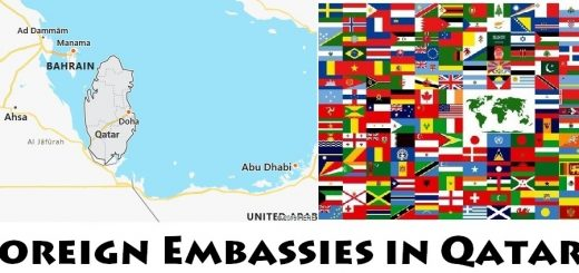 Foreign Embassies and Consulates in Qatar