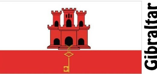 Gibraltar Country Flag