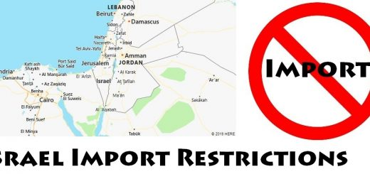 Israel Import Regulations