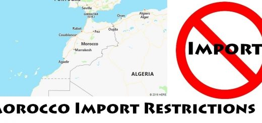 Morocco Import Regulations