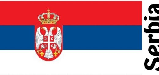 Serbia Country Flag