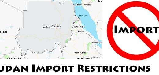 Sudan Import Regulations