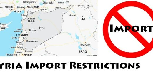 Syria Import Regulations