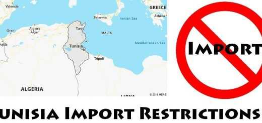 Tunisia Import Regulations