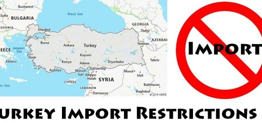 Turkey Import Regulations
